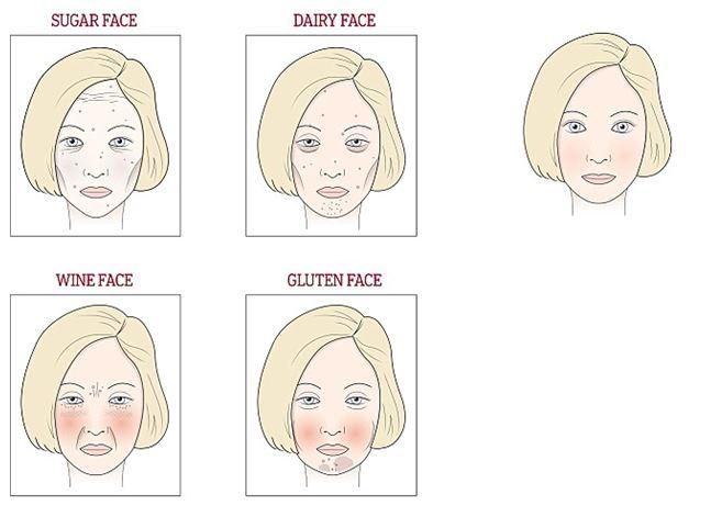 Álomértelmezés A bőrkiütés - Kozmetikus