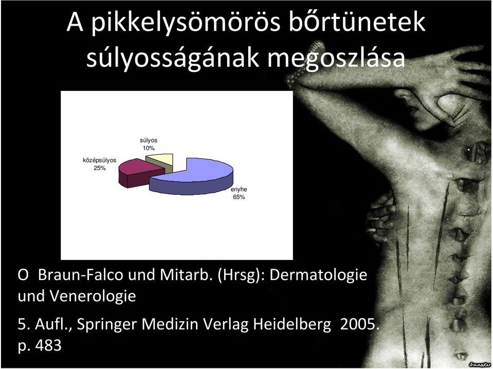 Pikkelysömör (pszoriázis, psoriasis)